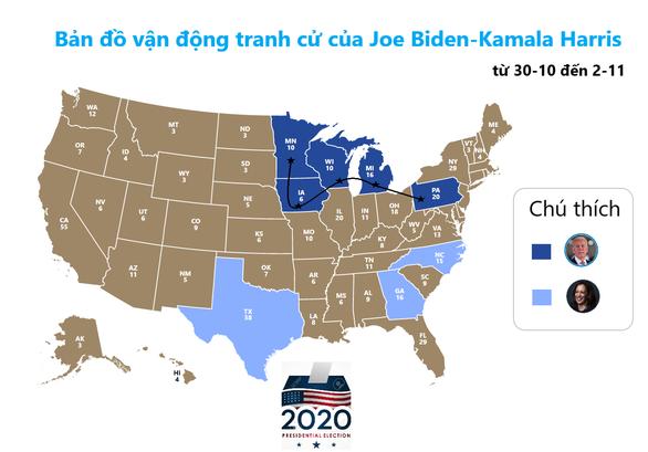 Hai ông Trump, Biden làm gì trong ngày cuối trước bầu cử? - Ảnh 3.