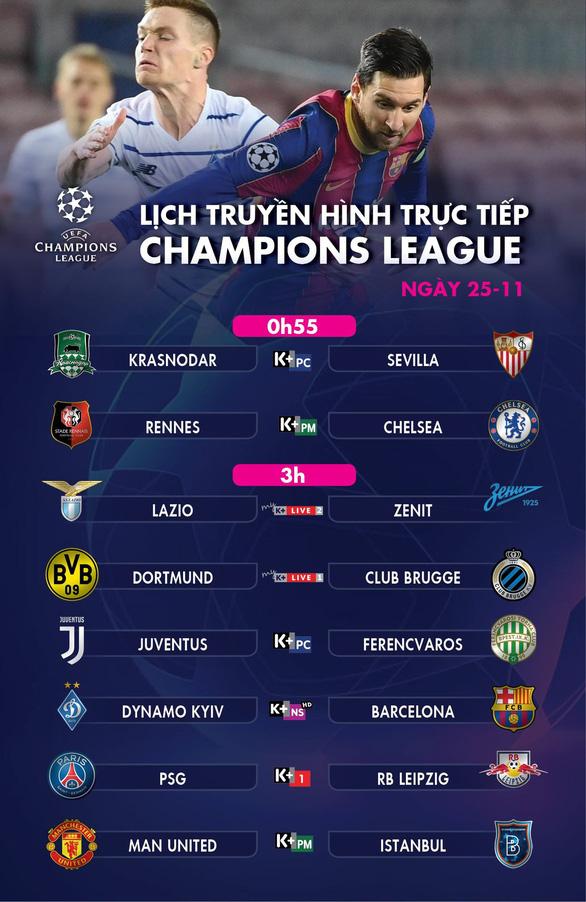 Chelsea, Barca và những đội nào sẽ sớm vượt qua vòng bảng Champions League? - Ảnh 7.