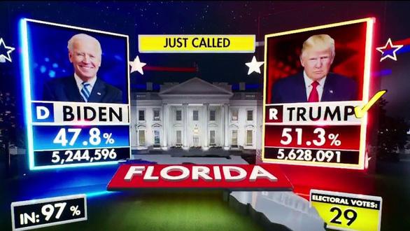 Kết quả bầu cử Mỹ: 7 cơ quan truyền thông lớn cho 7 số liệu khác nhau - Ảnh 1.