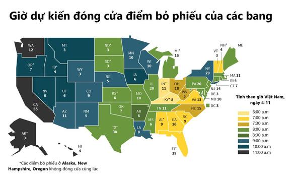 Xem bầu cử Mỹ, nên chờ kết quả từ bang nào? - Ảnh 1.