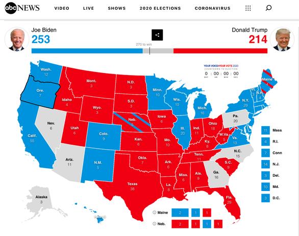Vì sao truyền thông Mỹ chỏi nhau về kết quả của bang Arizona? - Ảnh 4.