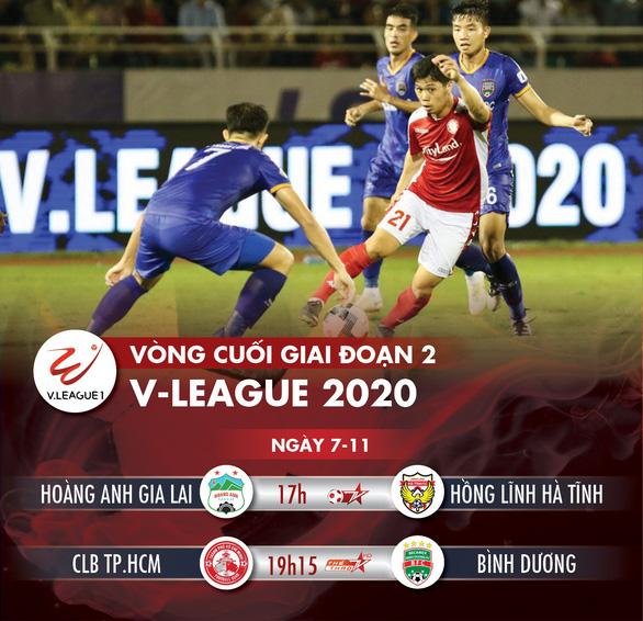 Lịch trực tiếp V-League ngày 7-11: HAGL, CLB TP.HCM thi đấu - Ảnh 1.