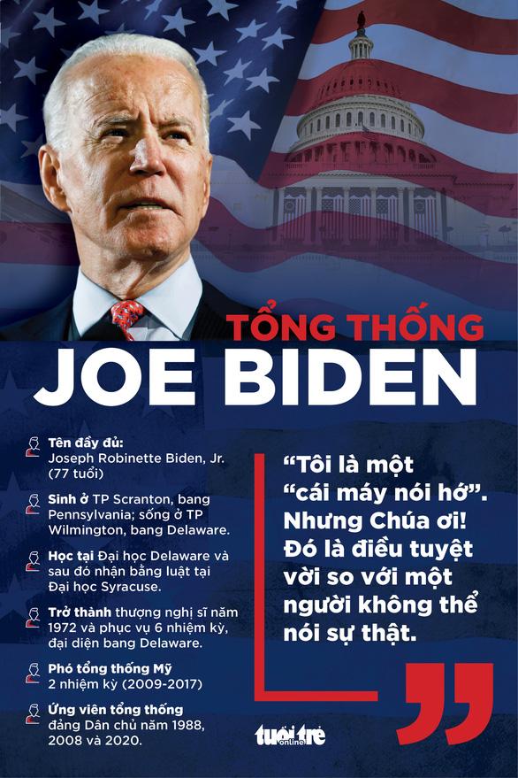 Ông Joe Biden đắc cử tổng thống thứ 46 của nước Mỹ - Ảnh 2.