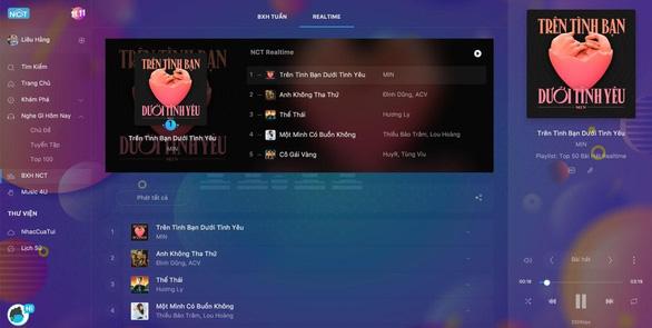 MIN vừa chính thức xác lập kỷ lục trên BXH với bản hit Trên tình bạn dưới tình yêu - Ảnh 5.
