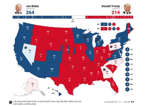 Kiểm lại phiếu bầu tổng thống Mỹ: Mỗi bang mỗi cách - Ảnh 3.