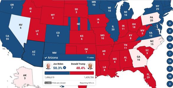 Vì sao Fox New và AP kiên quyết tô xanh bang Arizona? - Ảnh 1.