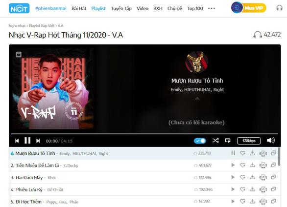 G.Ducky, Dế Choắt, Ricky Star… tranh ngôi vị quán quân Rap Việt - Ảnh 1.