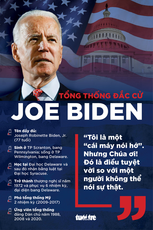 Ông Joe Biden phát biểu về chiến thắng: Đã đến lúc hàn gắn nước Mỹ - Ảnh 7.