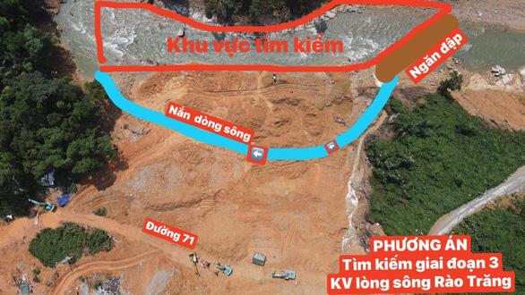 Sẽ xây đập dài 10m tìm kiếm 12 công nhân nghi thi thể nằm dưới lòng sông - Ảnh 1.
