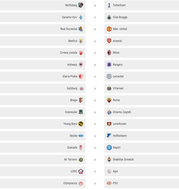 Điểm tin thể thao tối 14-12: Man Utd gặp đối thủ nặng ký ở Europa League - Ảnh 2.