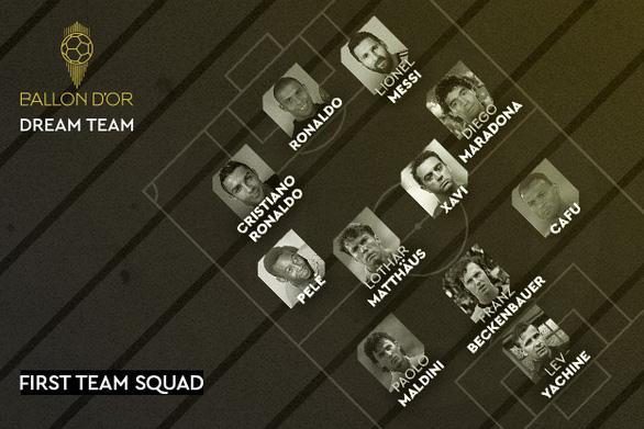 Điểm tin thể thao sáng 15-12: Messi, Ronaldo, Pele, Maradona vào Đội hình Quả bóng vàng trong mơ - Ảnh 1.