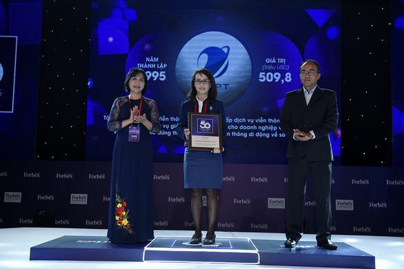 Hướng tới Việt Nam số: VNPT đứng top 3 thương hiệu giá trị nhất Việt Nam 2020 - Ảnh 1.