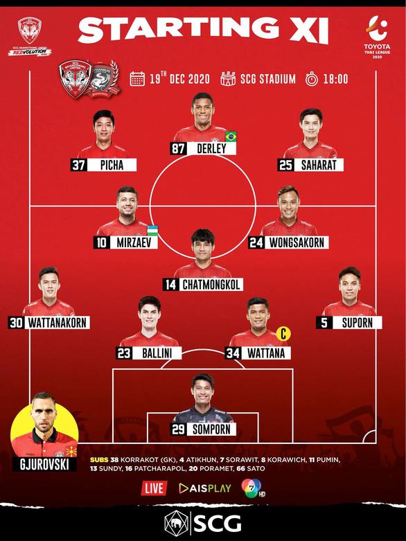 Muangthong United tìm lại chiến thắng tại Thai-League trong ngày không có Văn Lâm - Ảnh 1.