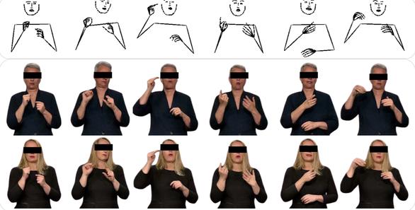 Thành công mới của AI: Chuyển lời nói sang ngôn ngữ ký hiệu - Ảnh 1.