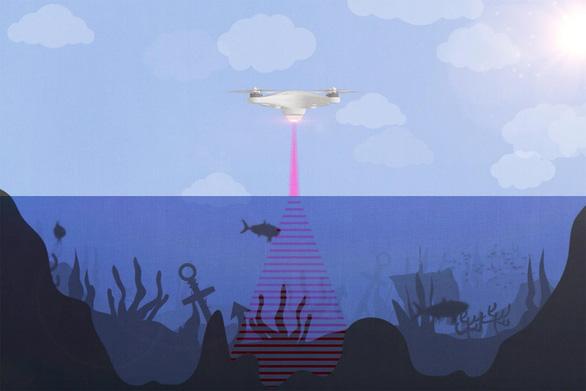 Kết hợp âm thanh và ánh sáng để vẽ bản đồ đại dương - Ảnh 1.