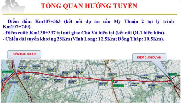 Ngày 4-1, khởi công cao tốc Mỹ Thuận - Cần Thơ - Ảnh 1.