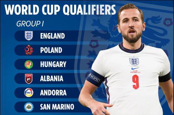 Tuyển Anh gặp sát thủ Lewandowski, Pháp ở bảng khó nhất vòng loại World Cup 2022 - Ảnh 1.