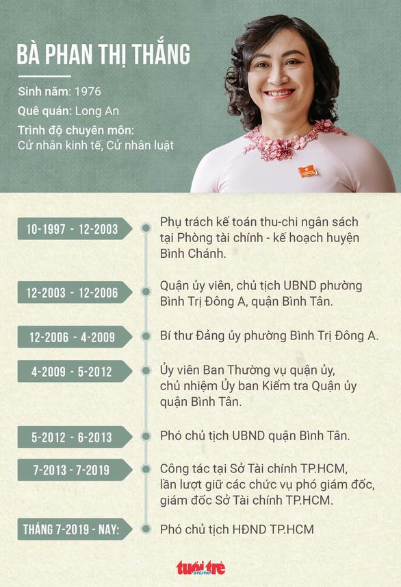Bà Phan Thị Thắng và ông Lê Hòa Bình làm phó chủ tịch UBND TP.HCM - Ảnh 2.