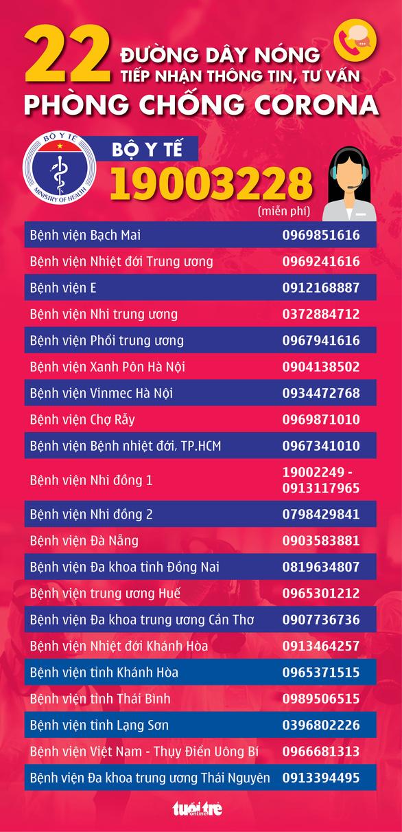 Cập nhật dịch corona ngày 1-2: Trung Quốc có 259 người chết, 11.791 ca nhiễm - Ảnh 2.