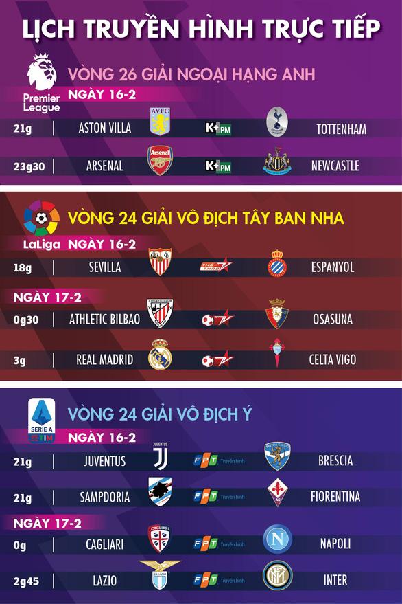 Lịch trực tiếp bóng đá châu Âu ngày 16-2 - Ảnh 1.
