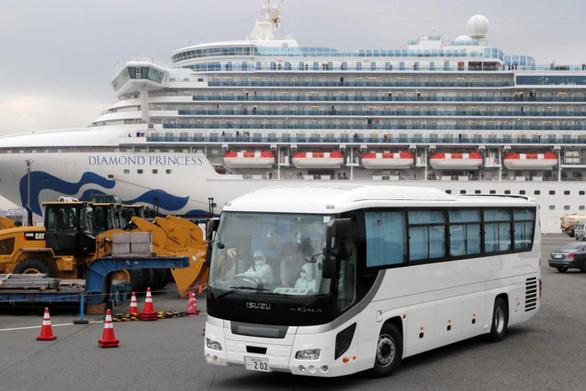 Thêm 67 người dương tính với COVID-19 trên du thuyền Diamond Princess - Ảnh 1.
