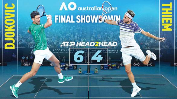 Chung kết đơn nam Giải quần vợt Úc mở rộng 2020: Lịch sử gọi tên Dominic Thiem? - Ảnh 1.