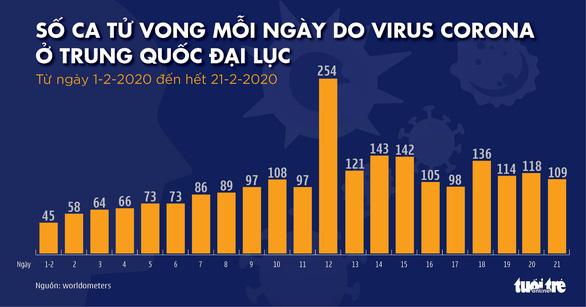 Dịch COVID-19 ngày 22-2: toàn bộ 17 tỉnh thành Hàn Quốc đều có ca nhiễm - Ảnh 6.