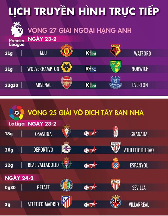 Lịch trực tiếp bóng đá châu Âu 23-2: MU và Arsenal quyết có 3 điểm - Ảnh 1.
