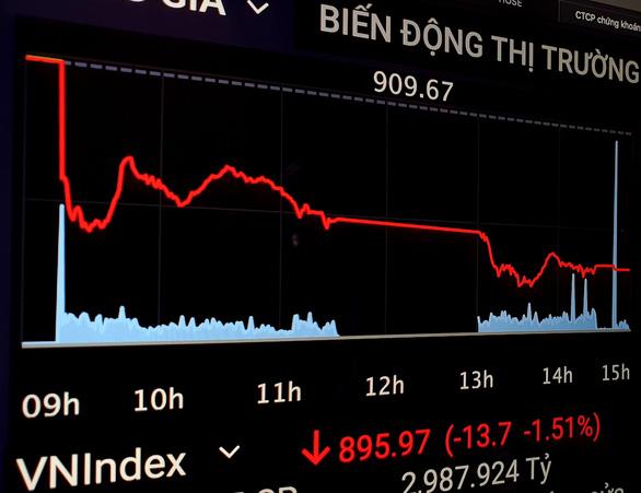 VN-Index mất mốc 900 điểm, cuốn trôi hơn 6,25 tỉ USD vốn hóa chỉ sau 5 phiên - Ảnh 1.