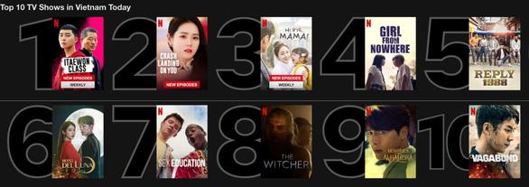 Phim truyền hình Hàn Quốc thống trị top 10 Netflix Việt Nam - Ảnh 1.
