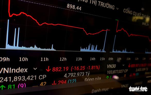 Tuần này khối ngoại bán ròng, vốn hóa VN-Index bay hơn 3,1 tỉ USD - Ảnh 1.