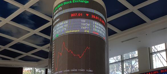 VN-Index tiếp tục giảm gần 30 điểm phiên sáng ngày vía Thần tài - Ảnh 1.