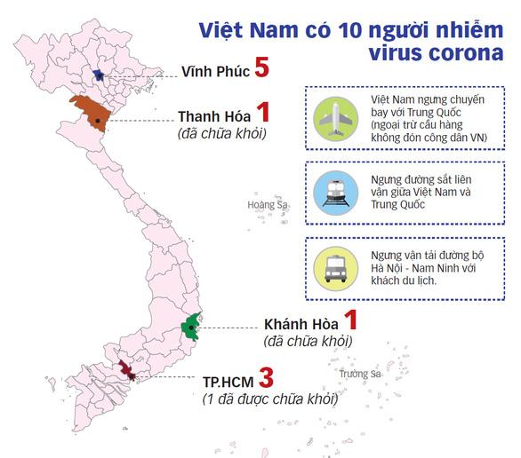 Việt Nam đã chuẩn bị 3.000 giường bệnh cùng kịch bản ứng phó corona - Ảnh 1.