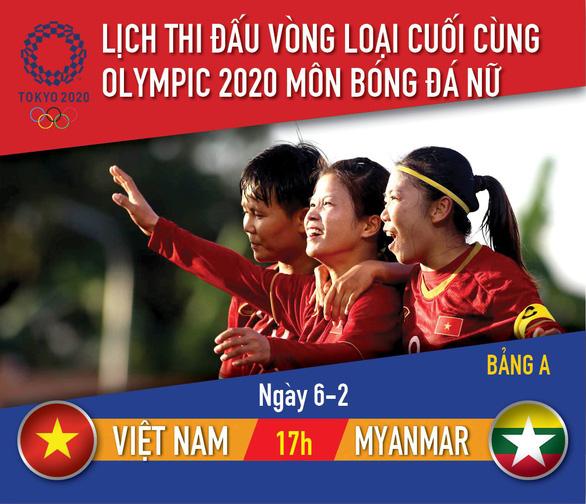 Lịch thi đấu vòng loại Olympic 2020 môn bóng đá nữ: Việt Nam - Myanmar - Ảnh 1.