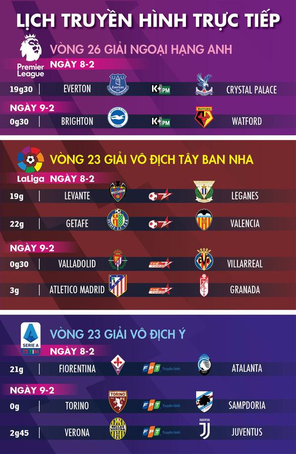 Lịch trực tiếp bóng đá châu Âu ngày 8-2 - Ảnh 1.