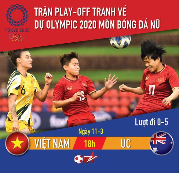 Lịch trực tiếp play-off tranh vé dự Olympic 2020: nữ Việt Nam gặp Úc - Ảnh 1.