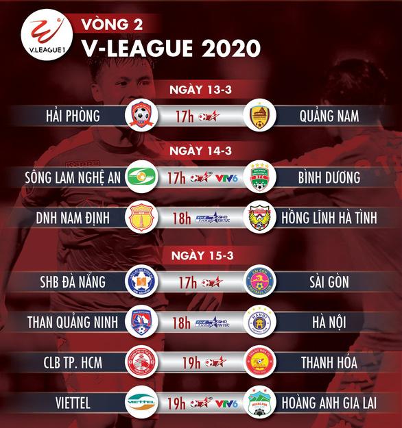 Lịch trực tiếp vòng 2 V-League cuối tuần này - Ảnh 1.