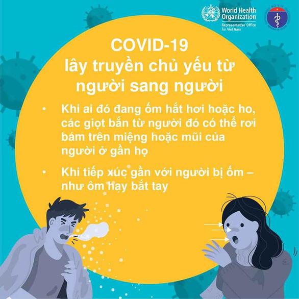 Giảm nguy cơ lây nhiễm COVID-19 bằng cách nào? - Ảnh 1.