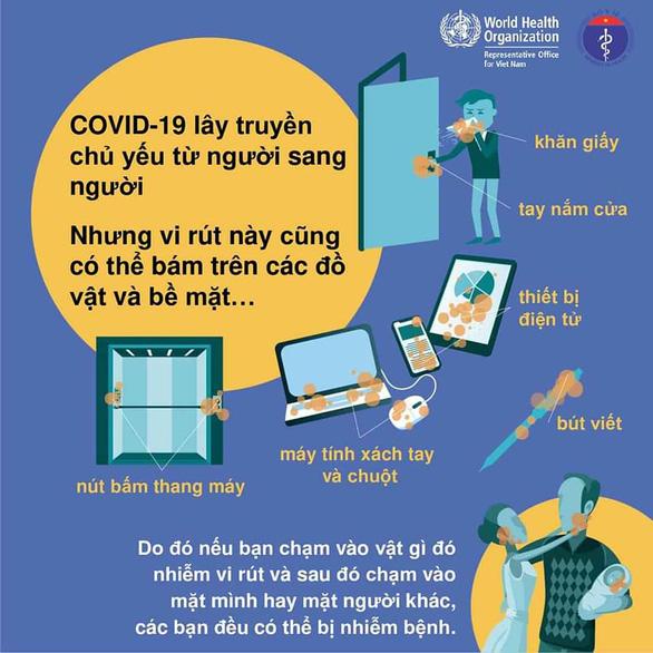 Giảm nguy cơ lây nhiễm COVID-19 bằng cách nào? - Ảnh 2.