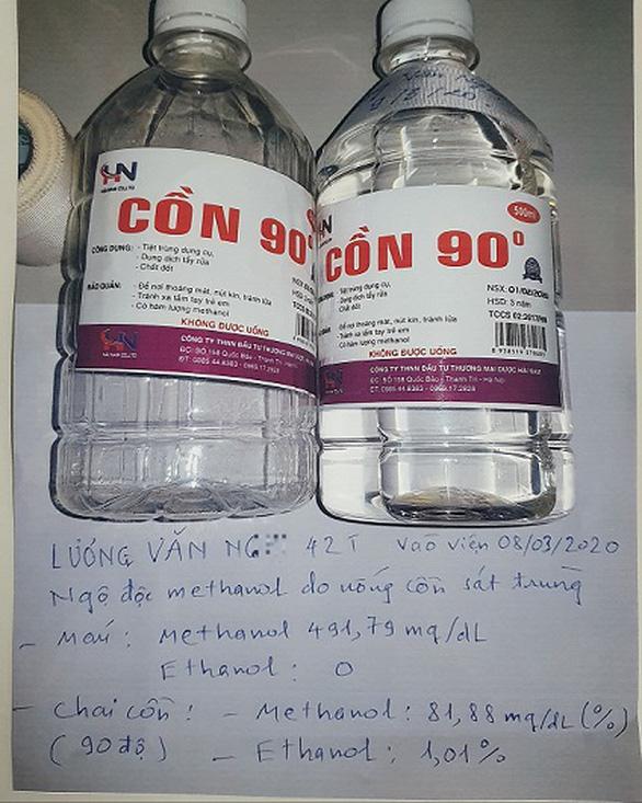 Hôn mê sâu vì uống phải cồn sát trùng dỏm thay rượu - Ảnh 1.