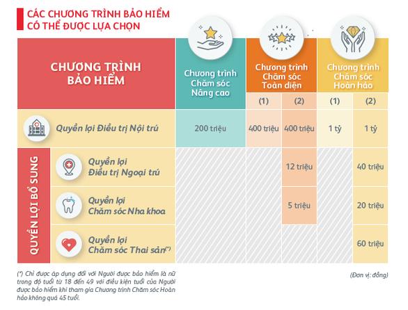 Chủ đề đầu tư sức khỏe nóng trong mùa dịch bệnh - Ảnh 2.