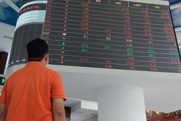 Cổ phiếu rớt giá, nhà đầu tư nhỏ nhảy vào cuộc chơi bắt đáy - Ảnh 1.