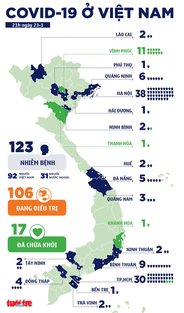 Ca bệnh 123, cô gái đi Malaysia về nhiễm COVID-19, cách ly 1.600 người - Ảnh 1.