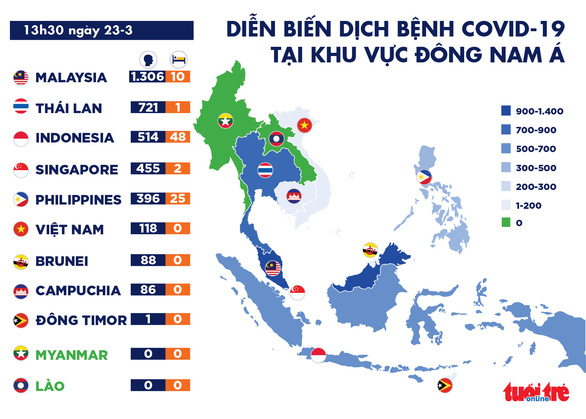 Tăng hơn 300 ca nhiễm trong hai ngày, điều gì đang xảy ra ở Thái Lan? - Ảnh 2.