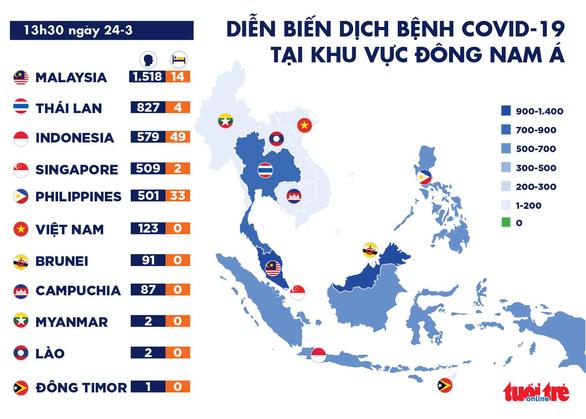 Lào ghi nhận 2 ca bệnh COVID-19 đầu tiên - Ảnh 2.