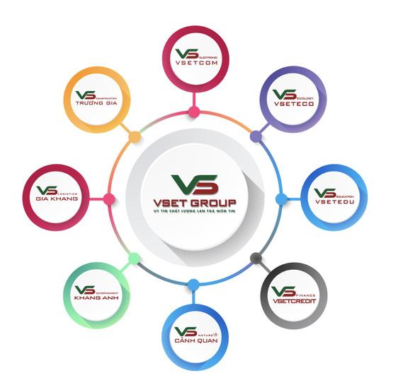 VsetGroup kỷ niệm 6 năm thành lập - Ảnh 2.