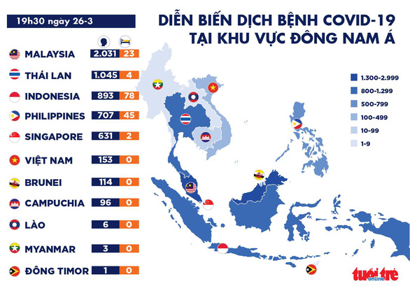 Dịch COVID-19 tối 26-3: Số ca nhiễm toàn cầu lên hơn 487.000 - Ảnh 3.