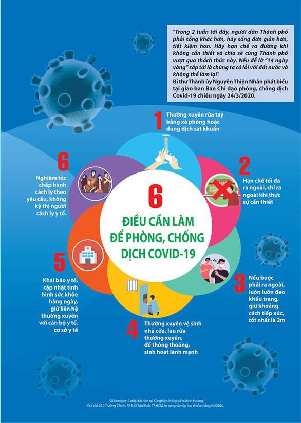 TP.HCM ban bố 12 việc cần làm ngay trong 14 ngày vàng chống dịch COVID-19 - Ảnh 2.