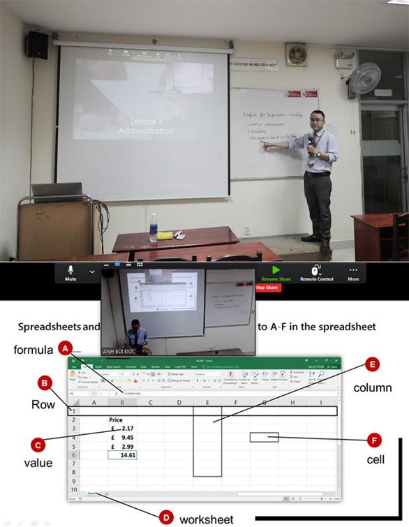 Sinh viên ĐH Duy Tân chuyển sang học toàn bộ online giữa dịch COVID-19 - Ảnh 7.