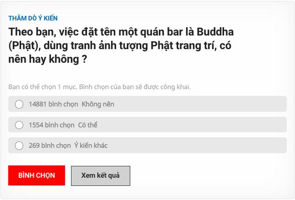 Từ việc đặt tên Phật cho một quán bar: Phải biết tôn trọng những biểu tượng - Ảnh 2.